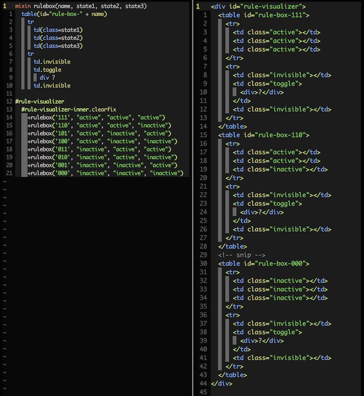 Pug vs HTML comparison